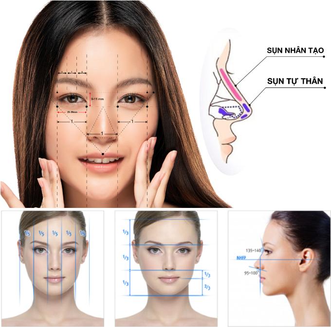 BS Hồ Quốc Việt chia sẻ những thông tin cần biết về dịch vụ nâng mũi cấu  trúc | TRUNG TÂM NGHIÊN CỨU BẢO TỒN VÀ PHÁT TRIỂN HOA LAN VIỆT NAM